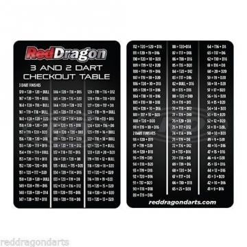 PEGASUS TUNGSTEN STEEL DARTPFEILE - 21 Gram - Black Red Dragon Shafts, Black Flights, Case & Red Dragon Checkout Card - 6